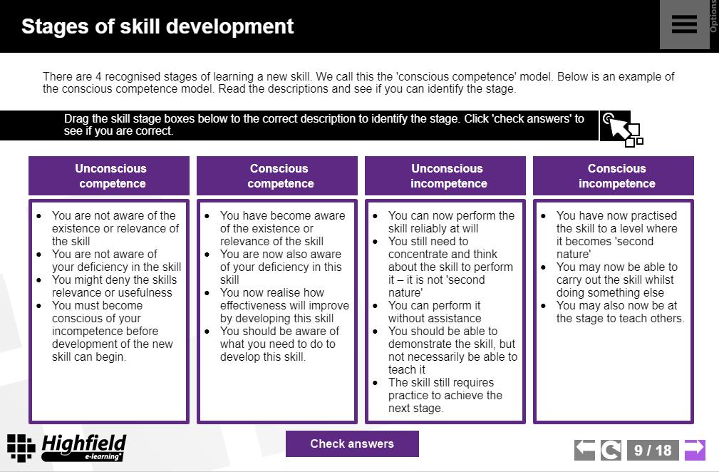 Self Awareness And Personal Development Highfield E Learning